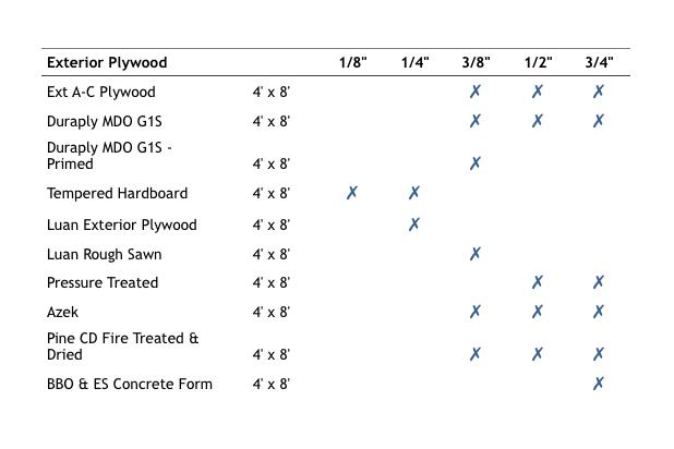 groundwork-exteriorplywood.png